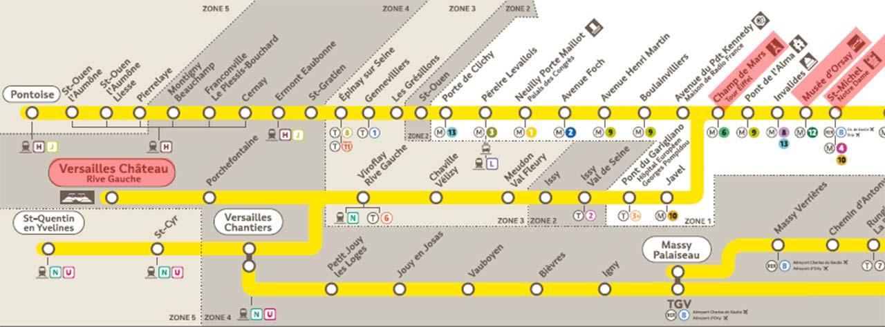 フランス観光 ベルサイユ宮殿の行き方 RERのC線路線図