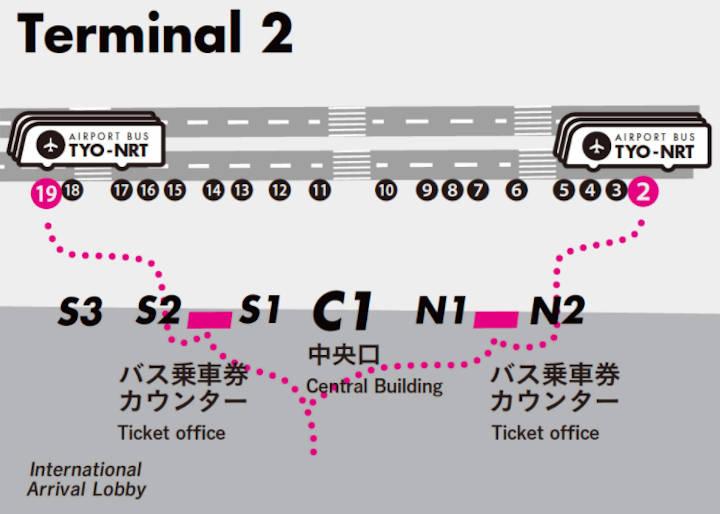 成田空港第2ターミナルのエアポートバス東京・成田の乗り場