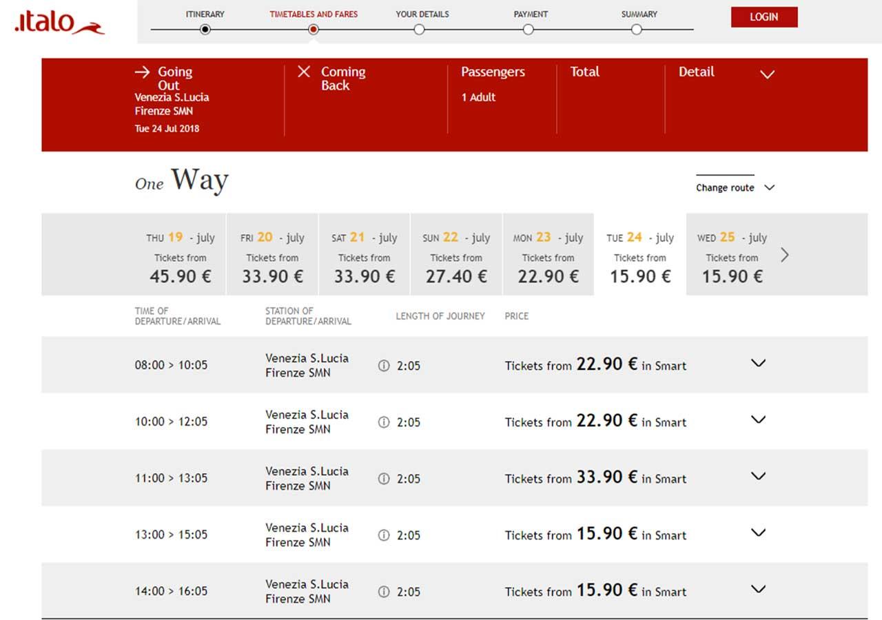 ベネチアからフィレンツェに行く電車 イタロの時刻表と旅程