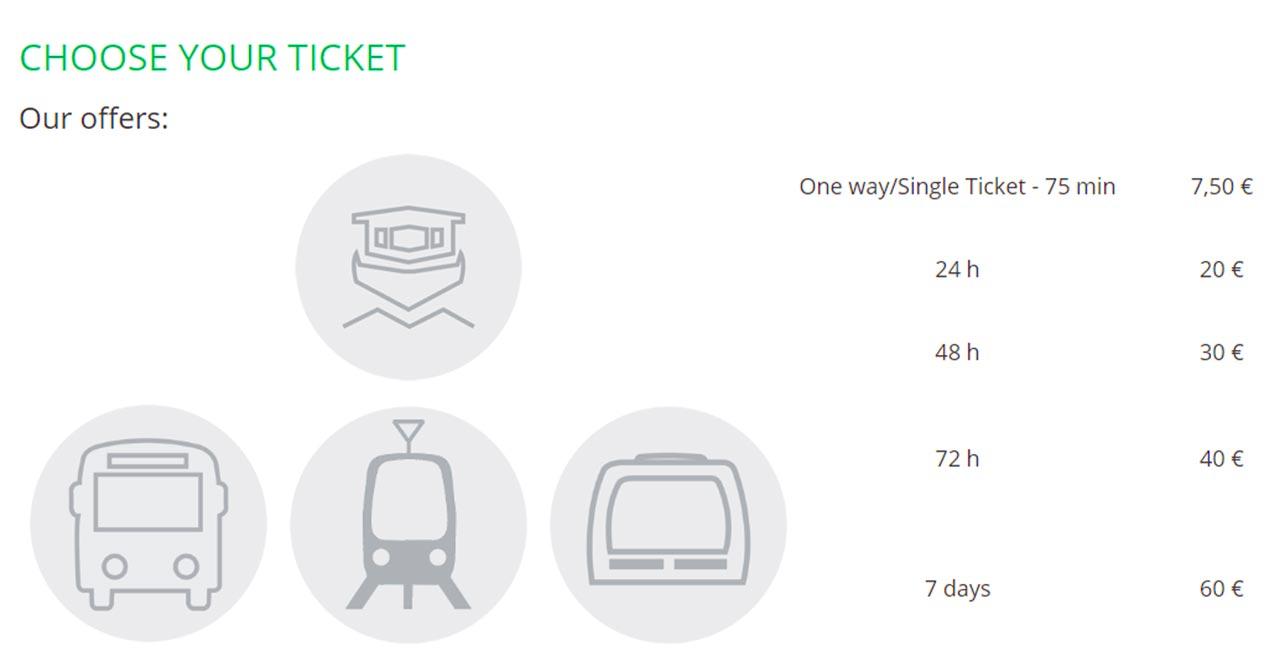 ベネチア観光 ヴァポレット(VAPORETTO)のチケット料金