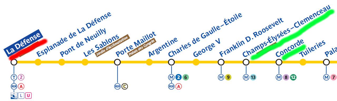 パリ観光 パリの地下鉄(メトロ)の乗り方 方向