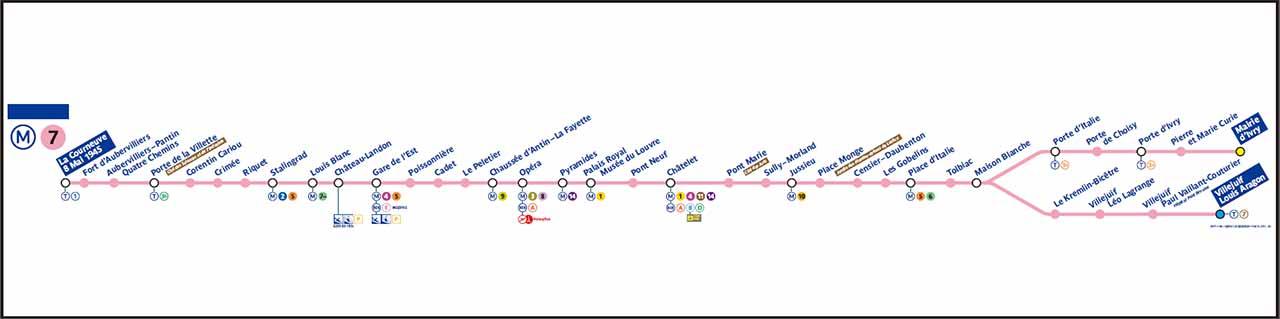 パリ観光 パリのメトロ(地下鉄) 路線7番