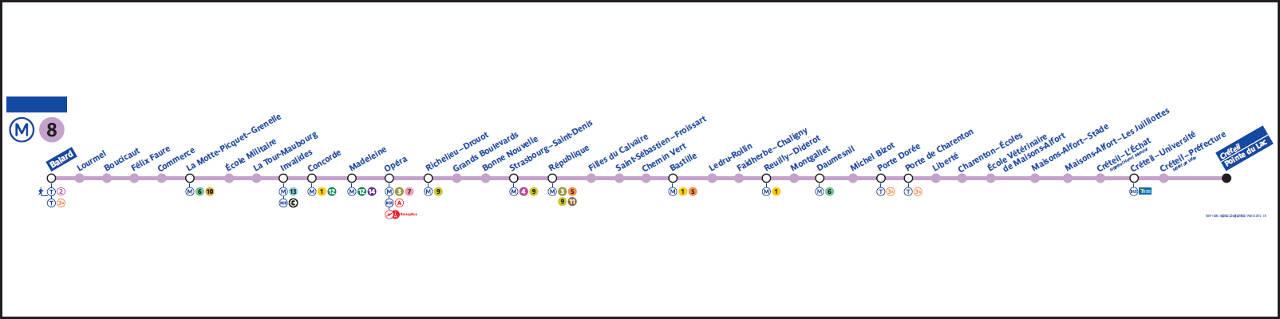 パリ観光 パリのメトロ(地下鉄) 路線8番