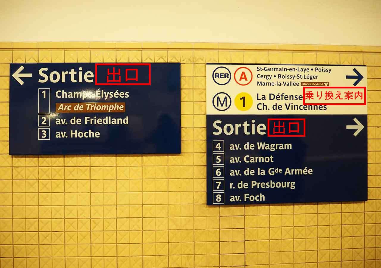 パリ観光 パリの地下鉄(メトロ)の乗り方 案内標識