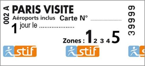 パリ観光 パリのメトロ(地下鉄)の切符 Paris Visite(パリ・ヴィジット)