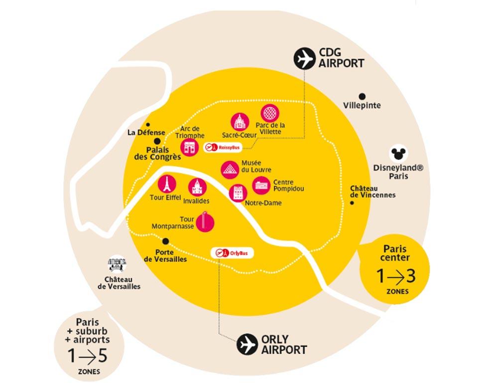 パリ観光 パリのメトロ(地下鉄) ゾーン(ZONE)の画像