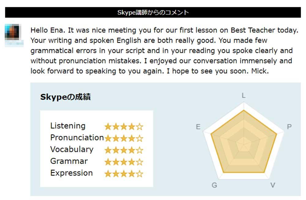オンライン英会話ベストティーチャー Skypeレッスンの評価