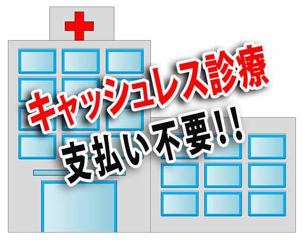エポスカードの海外旅行保険 キャッシュレス診療のイメージ画像