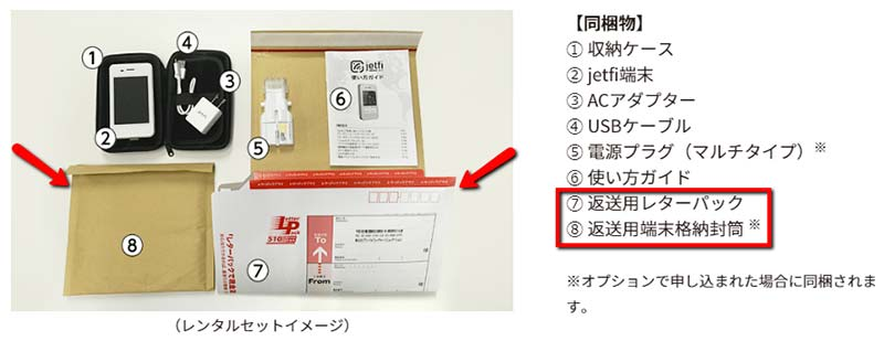 海外用レンタルWiFi jetfiのデメリット レターパックで返送