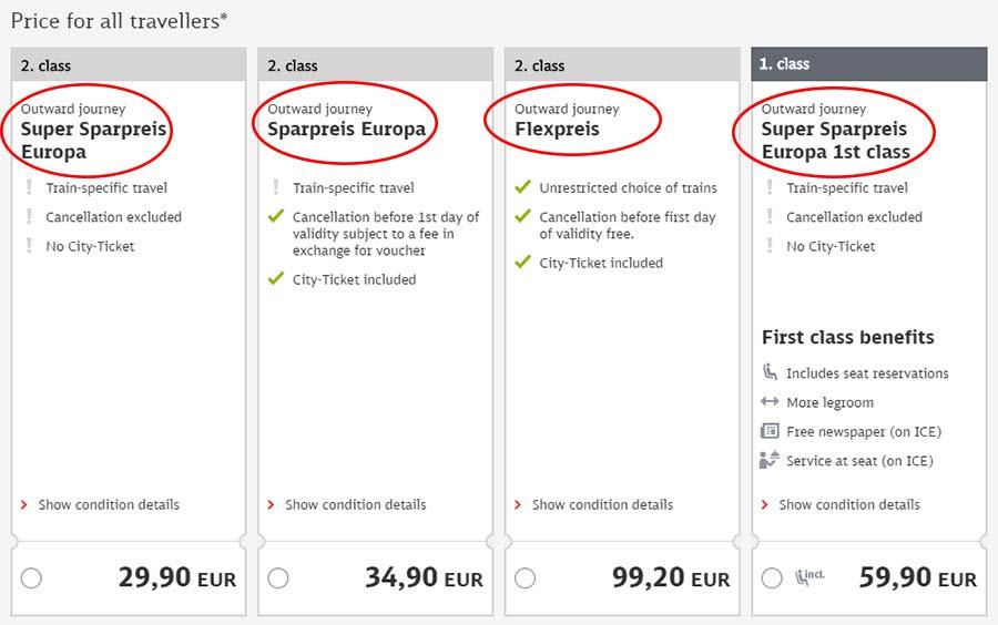 ミュンヘンからウィーンの移動方法 DBのチケットの種類