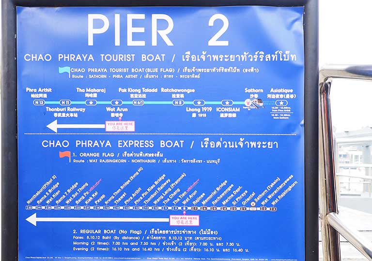 バンコク観光 チャオプラヤーエクスプレスボート PIERの画像