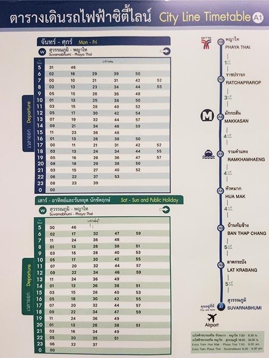 バンコク観光 スワンナプーム空港 ARL(エアポートレールリンク)の時刻表