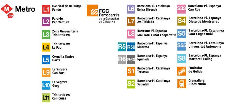 バルセロナ観光 地下鉄(メトロ)の路線リスト