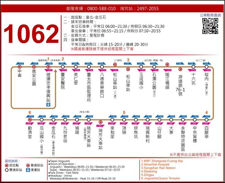 台北から九份に行くバス 1062番 ルート