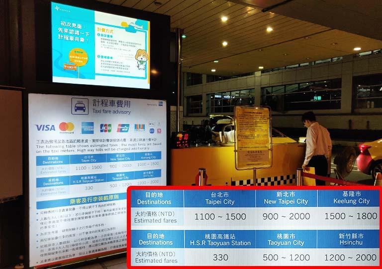 台北の桃園空港 タクシー料金