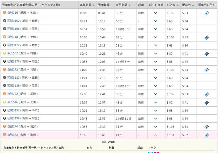 台湾の台鉄の時刻表