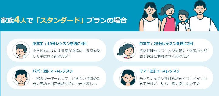 オンライン英会話Cloudt(クラウティ) アカウントシェア